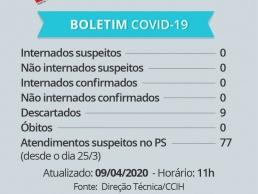 Hospital  Regional continua sem internações pelo novo coronavírus