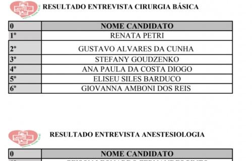 Hospital Regional divulga a relação da classificação de residências